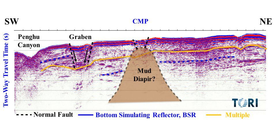 【圖4】多頻道震測資料剖面
