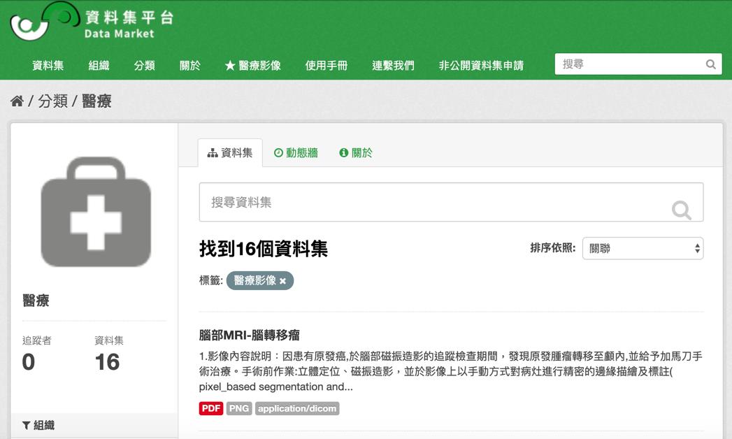 上圖為國家實驗研究院國家高速網路與計算中心的資料集平台,臺灣醫療AI影像資料庫也包含其中。