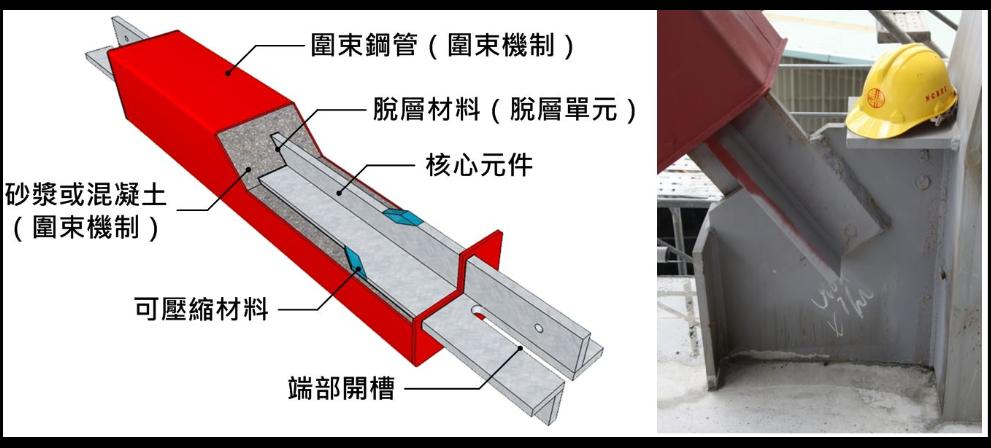 圖十二、挫屈束制支撐構造示意圖與現地安裝照片