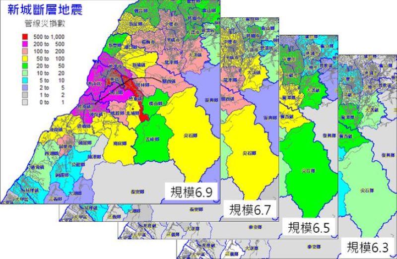 台灣自來水系統震災模擬系統