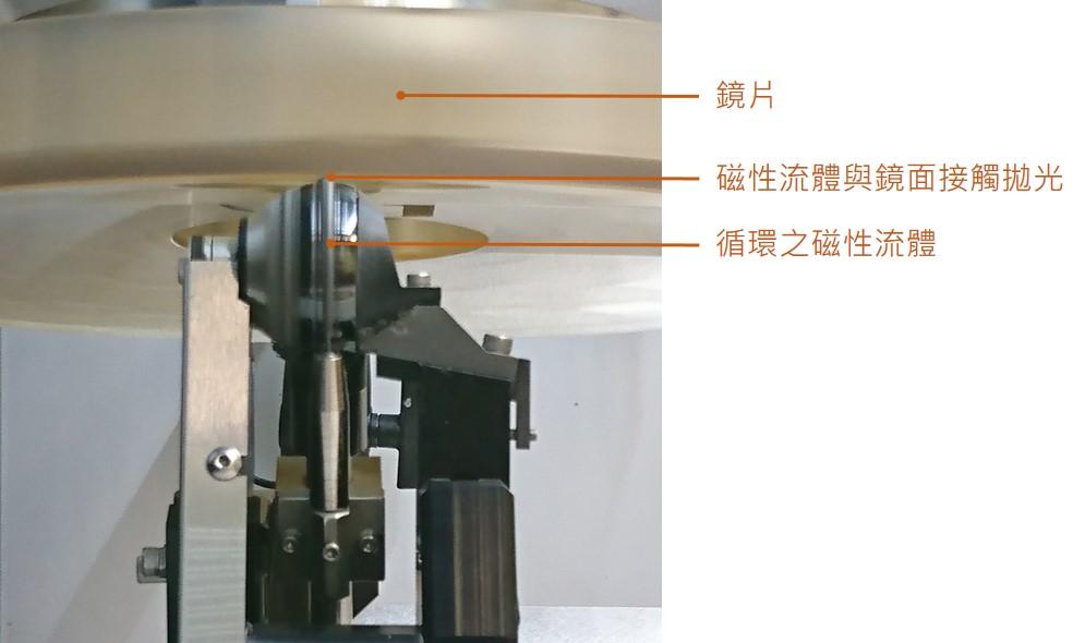 磁性流體於鏡片表面循環流動進行材料移除拋光